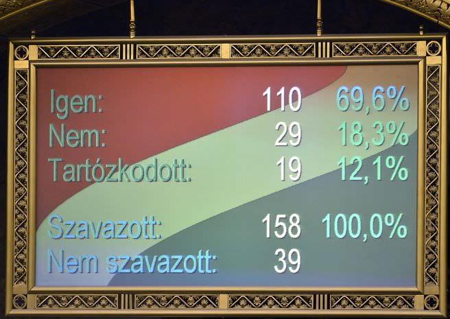 Paksi erõmû - Jóváhagyta a Ház az orosz-magyar hitelmegáll